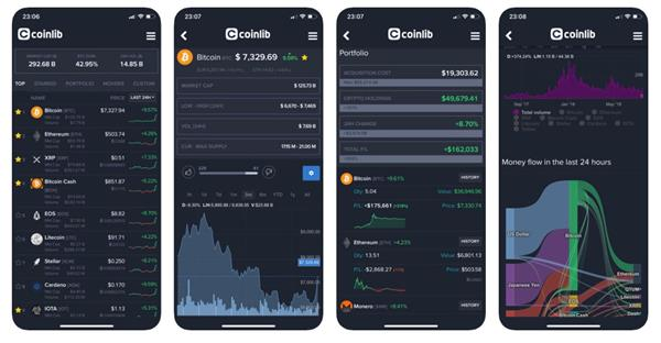 coinlib iphone app