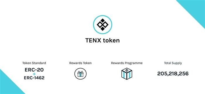 TenX airdrop details - details, how to claim: Free TenX