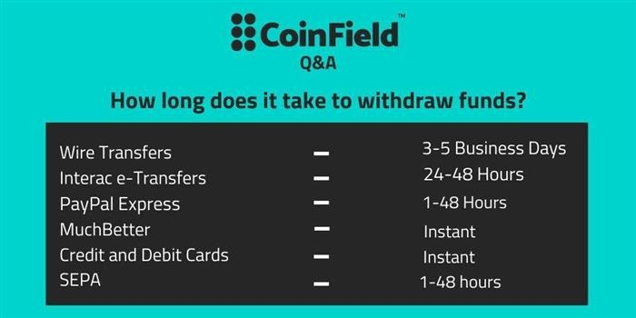 coinfield withdrawal sepa